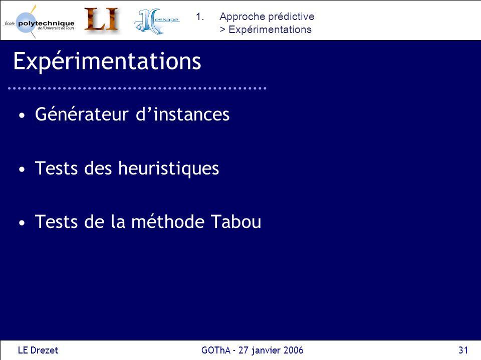 Expérimentations Générateur d'instances Tests des heuristiques