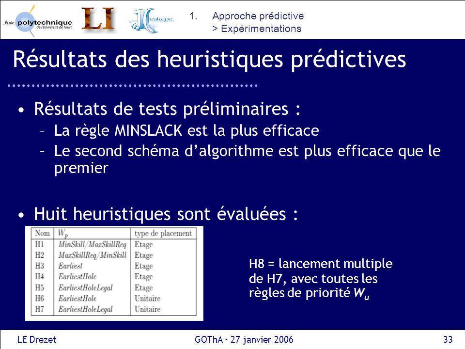 Résultats des heuristiques prédictives