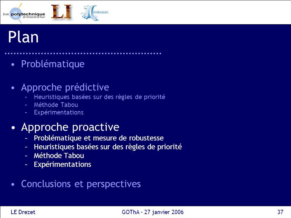Plan Approche proactive Problématique Approche prédictive