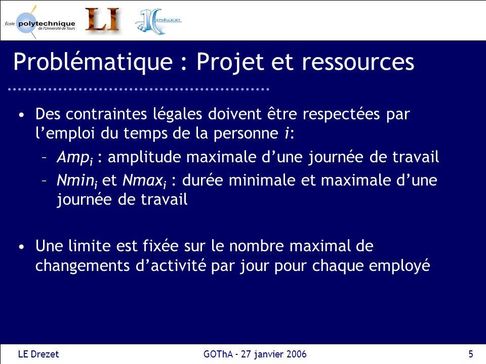 Problématique : Projet et ressources