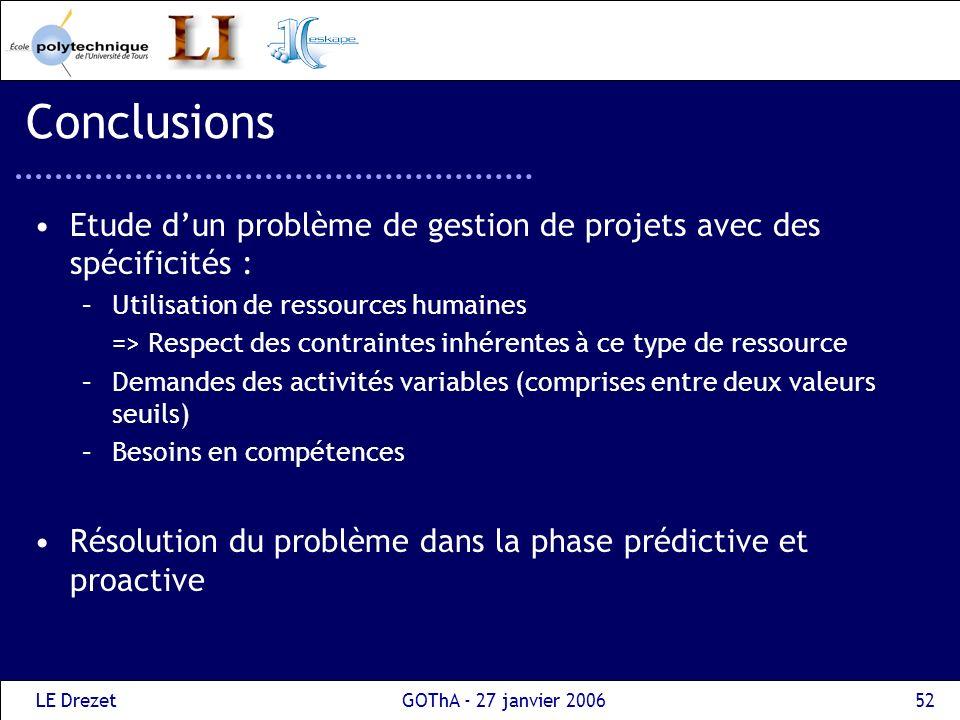 Conclusions Etude d'un problème de gestion de projets avec des spécificités : Utilisation de ressources humaines.