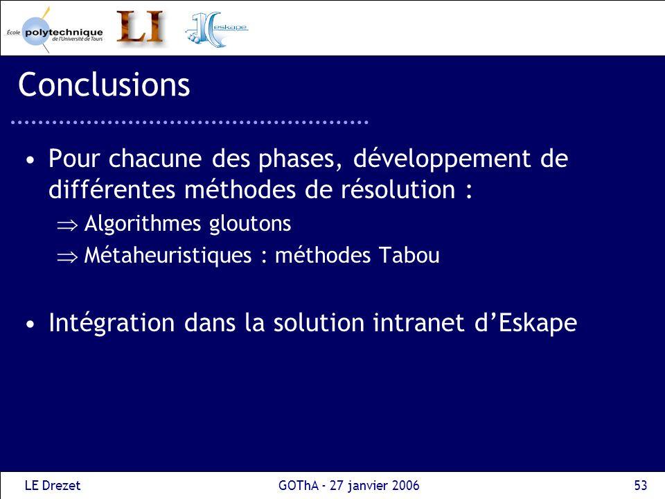 Conclusions Pour chacune des phases, développement de différentes méthodes de résolution : Algorithmes gloutons.