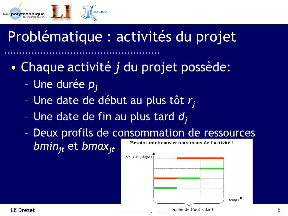 Problématique : activités du projet