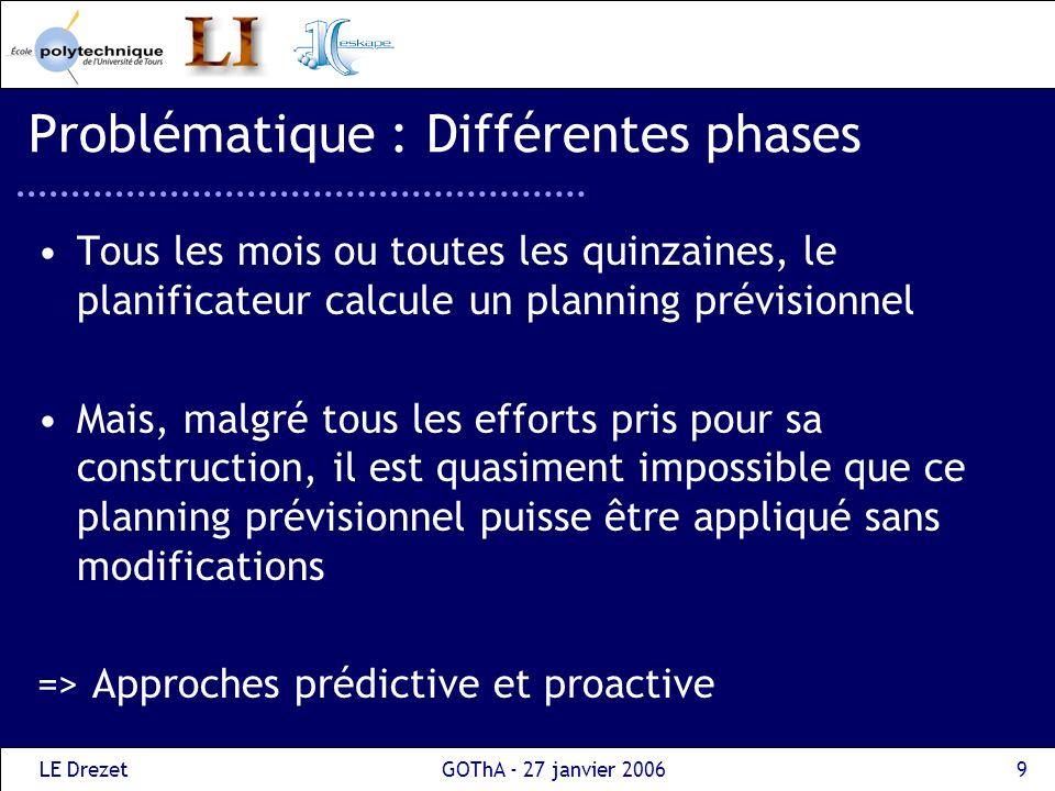 Problématique : Différentes phases