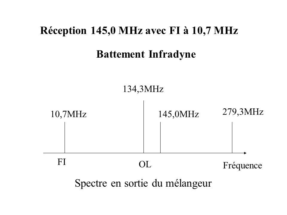 Réception 145,0 MHz avec FI à 10,7 MHz
