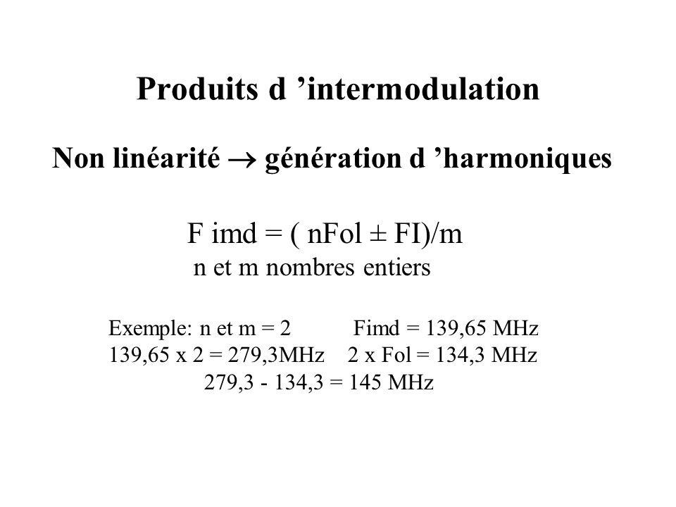 Produits d 'intermodulation