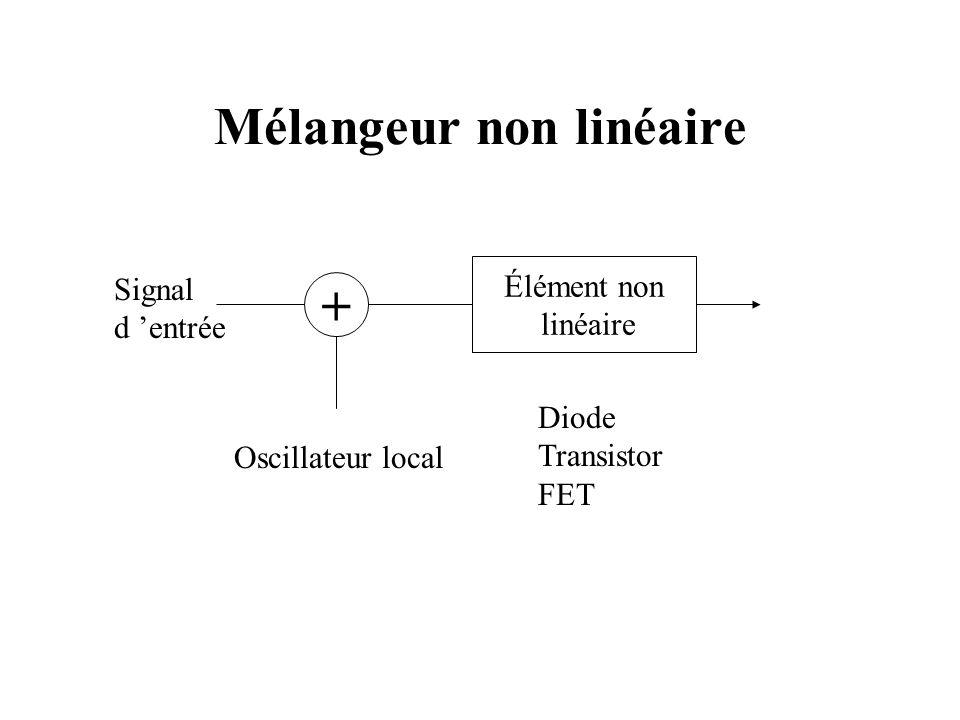 Mélangeur non linéaire
