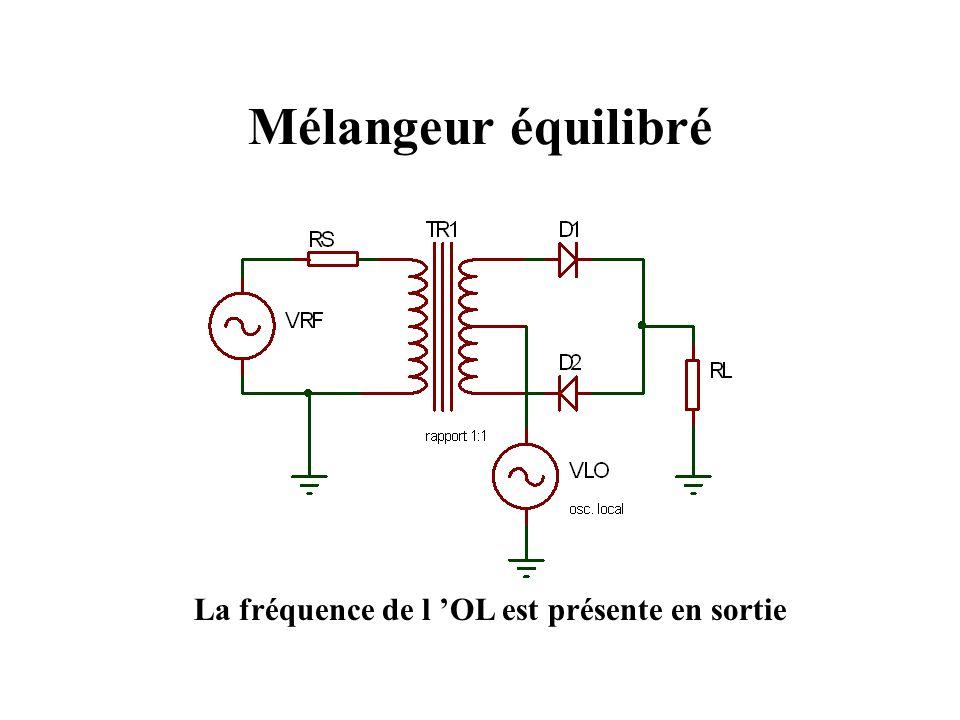 Mélangeur équilibré La fréquence de l 'OL est présente en sortie