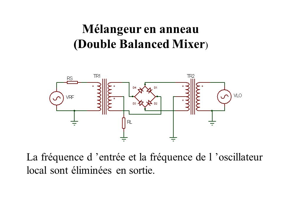 (Double Balanced Mixer)