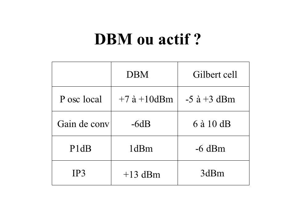 DBM ou actif DBM Gilbert cell P osc local +7 à +10dBm -5 à +3 dBm