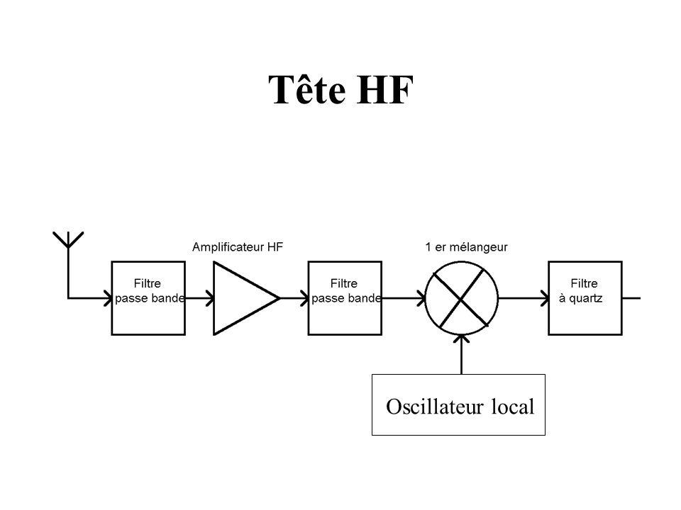 Tête HF Oscillateur local
