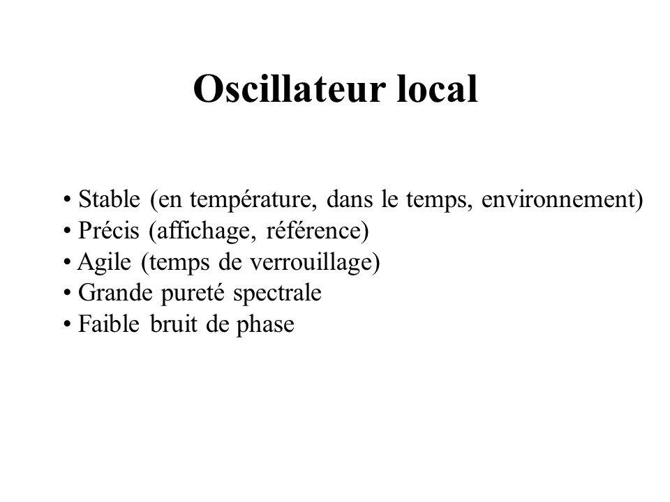 Oscillateur local Stable (en température, dans le temps, environnement) Précis (affichage, référence)