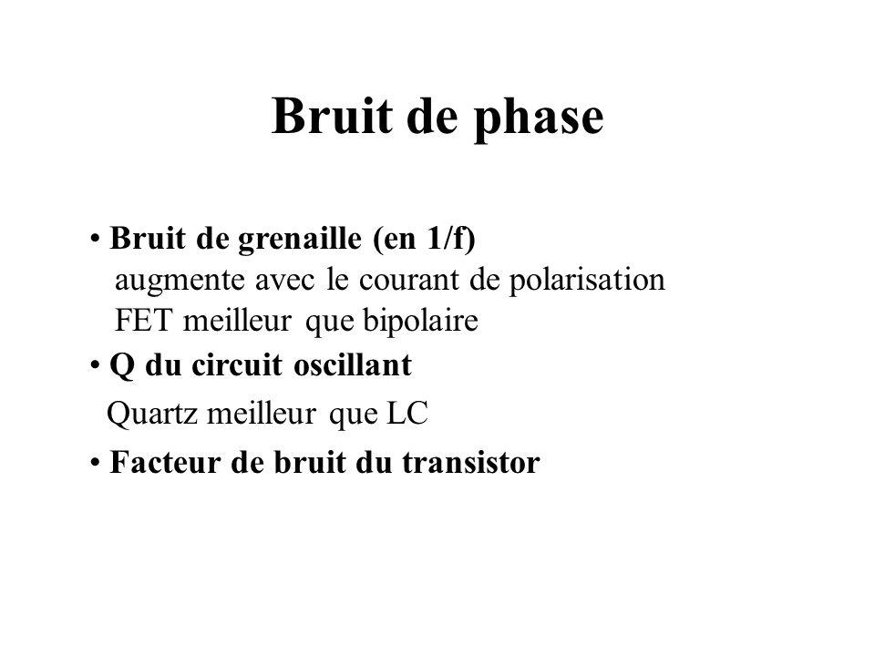 Bruit de phase Bruit de grenaille (en 1/f) augmente avec le courant de polarisation FET meilleur que bipolaire.