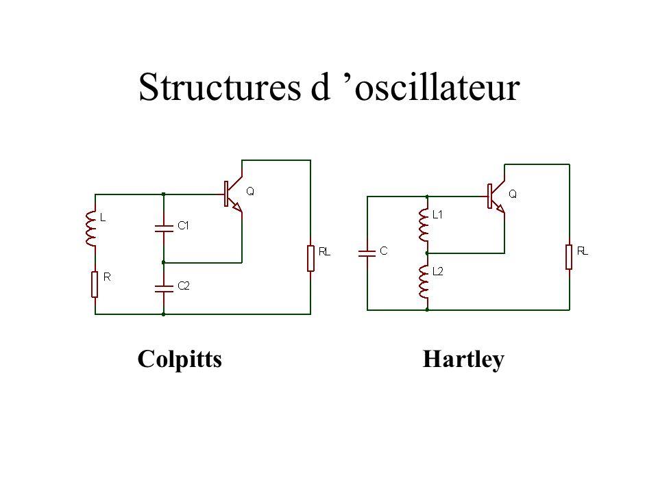 Structures d 'oscillateur