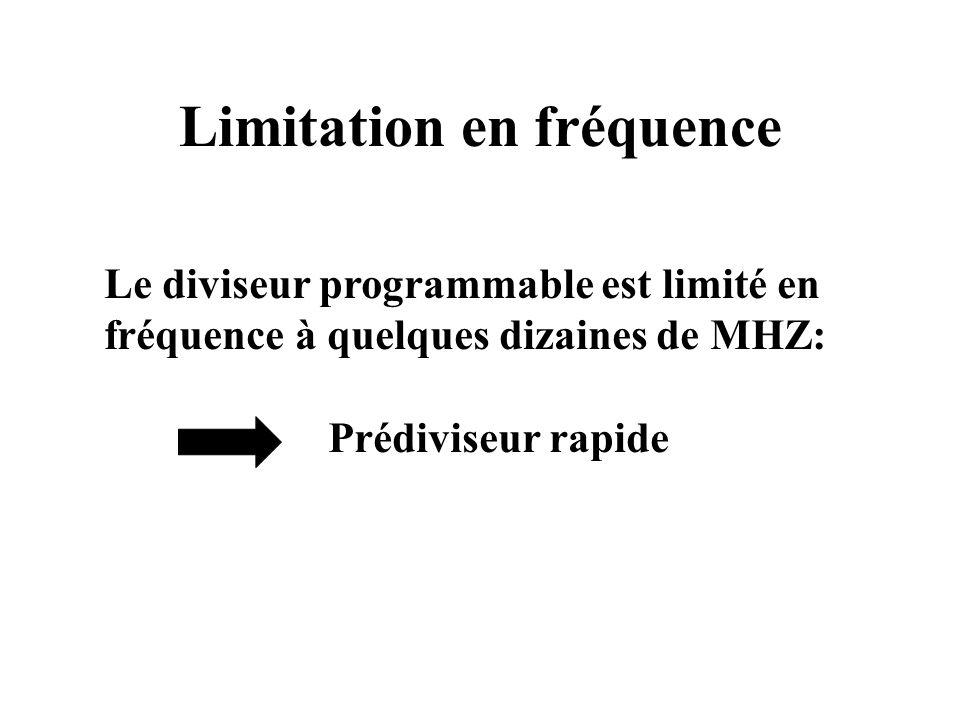 Limitation en fréquence