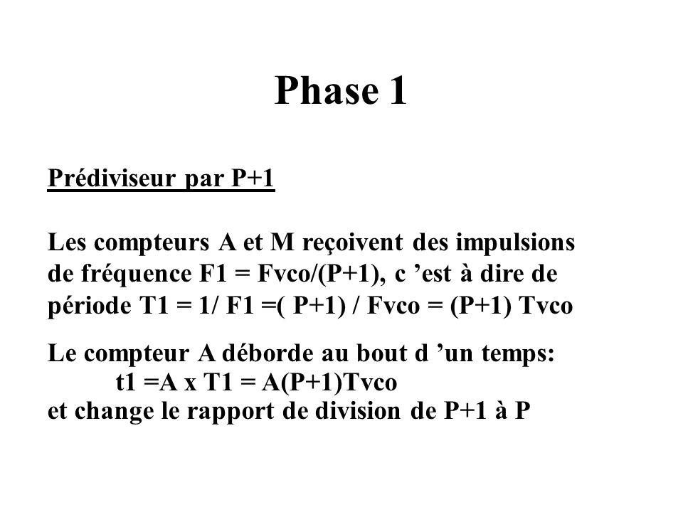 Phase 1 Prédiviseur par P+1