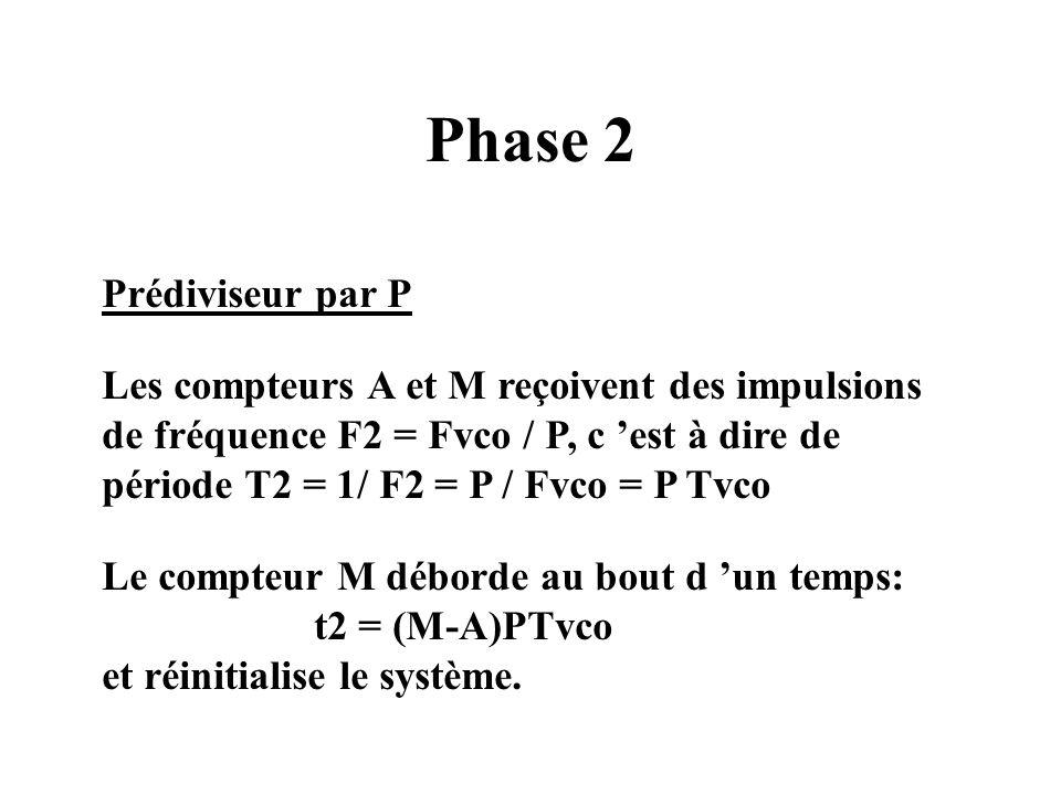 Phase 2 Prédiviseur par P
