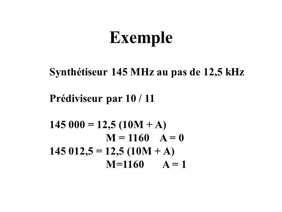 Exemple Synthétiseur 145 MHz au pas de 12,5 kHz