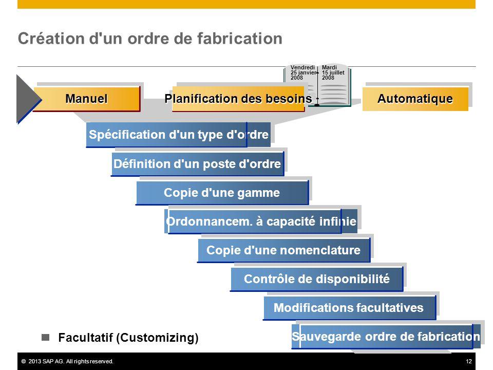 Création d un ordre de fabrication