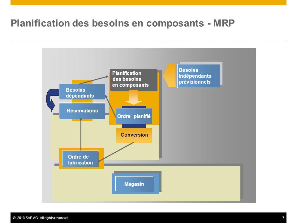 Planification des besoins en composants - MRP