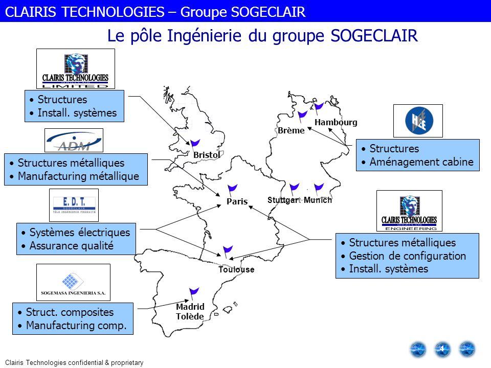 Le pôle Ingénierie du groupe SOGECLAIR