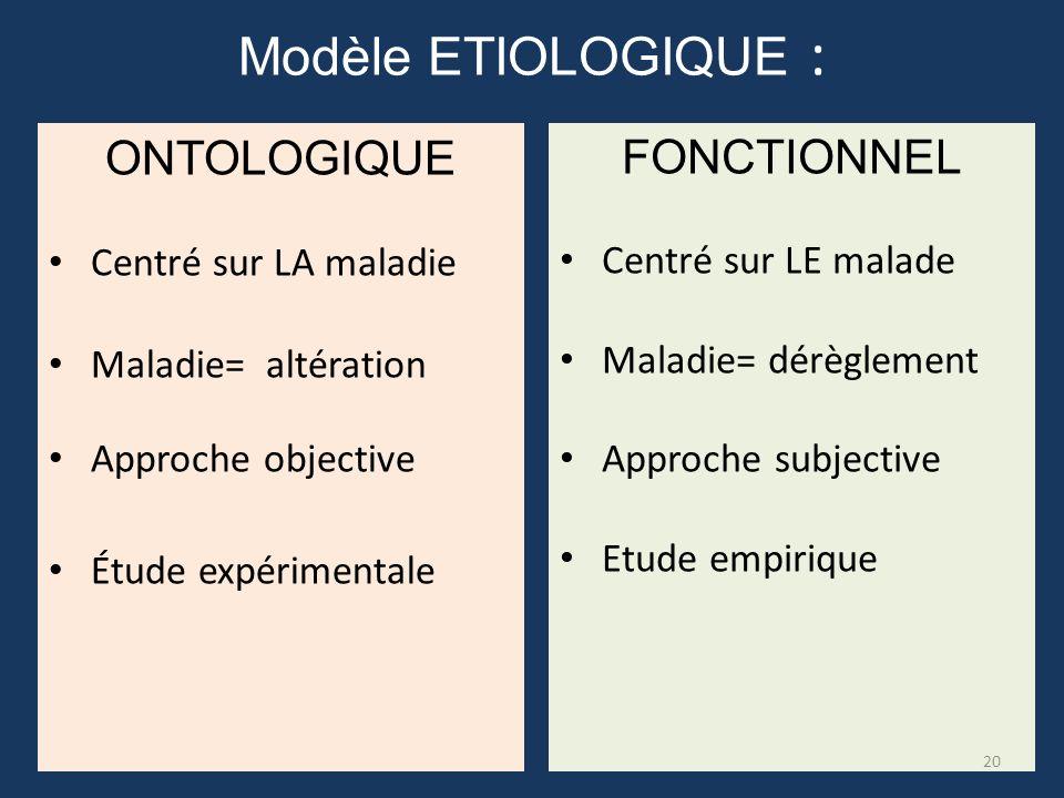 Modèle ETIOLOGIQUE : ONTOLOGIQUE FONCTIONNEL Centré sur LA maladie