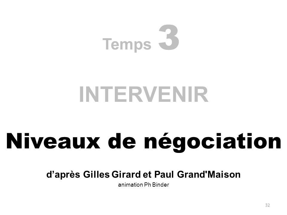 d'après Gilles Girard et Paul Grand Maison