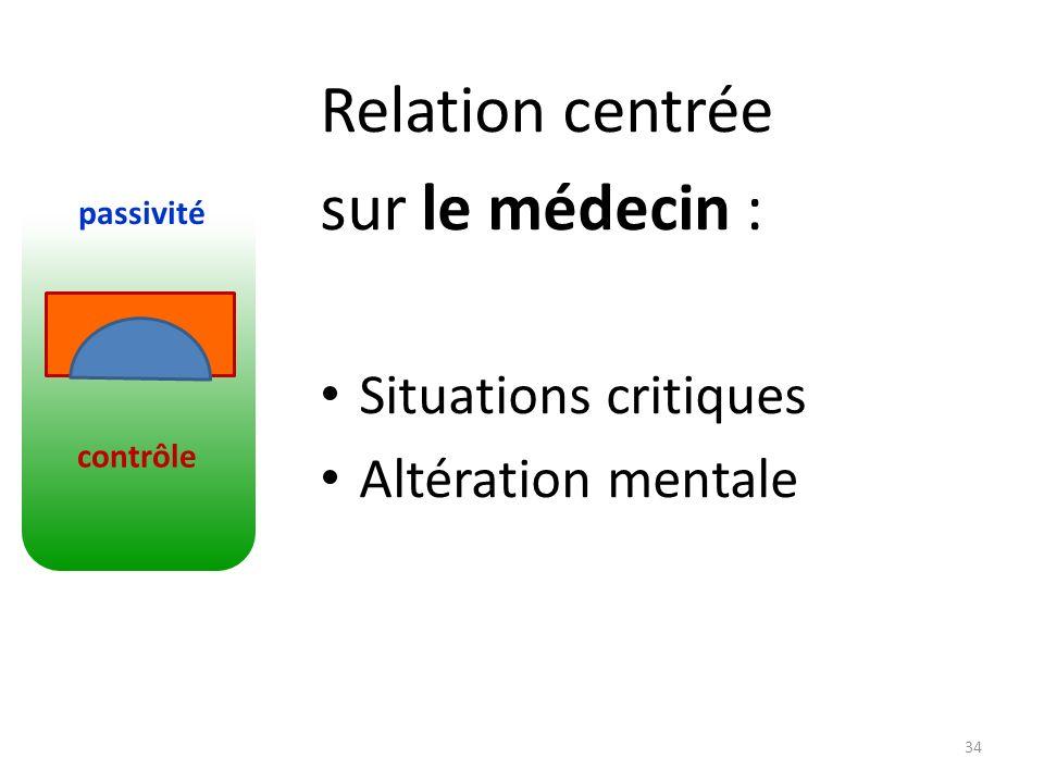 Relation centrée sur le médecin : Situations critiques