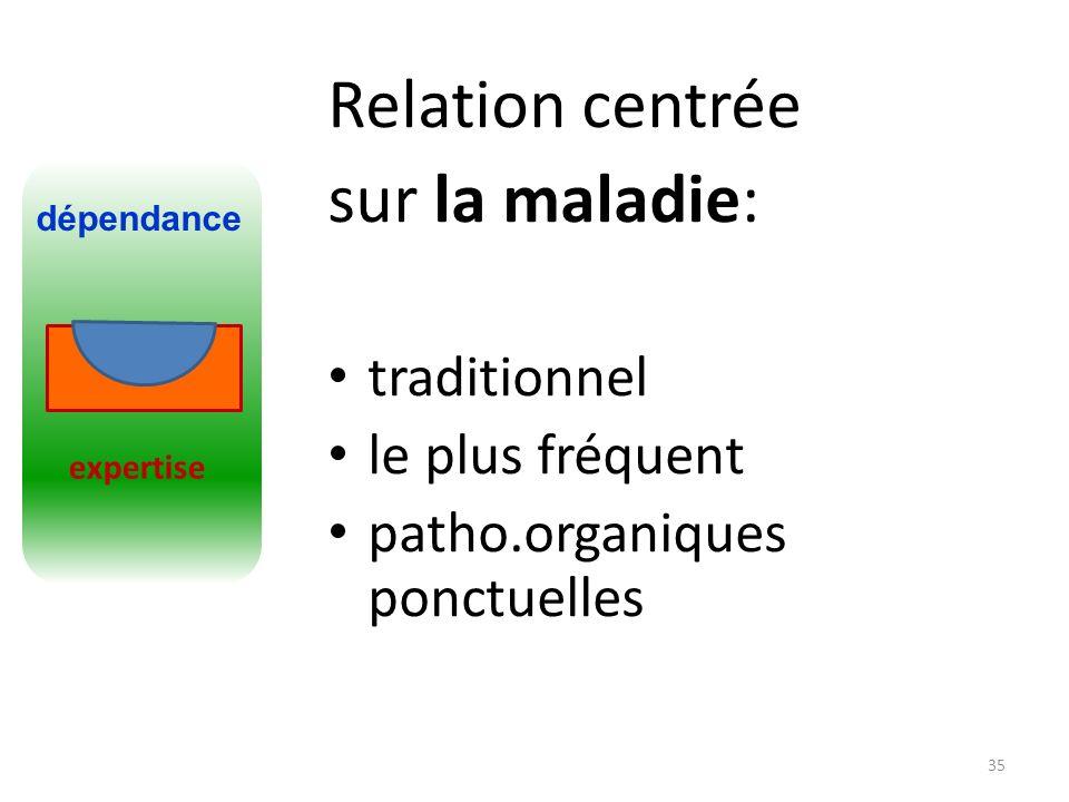 Relation centrée sur la maladie: traditionnel le plus fréquent