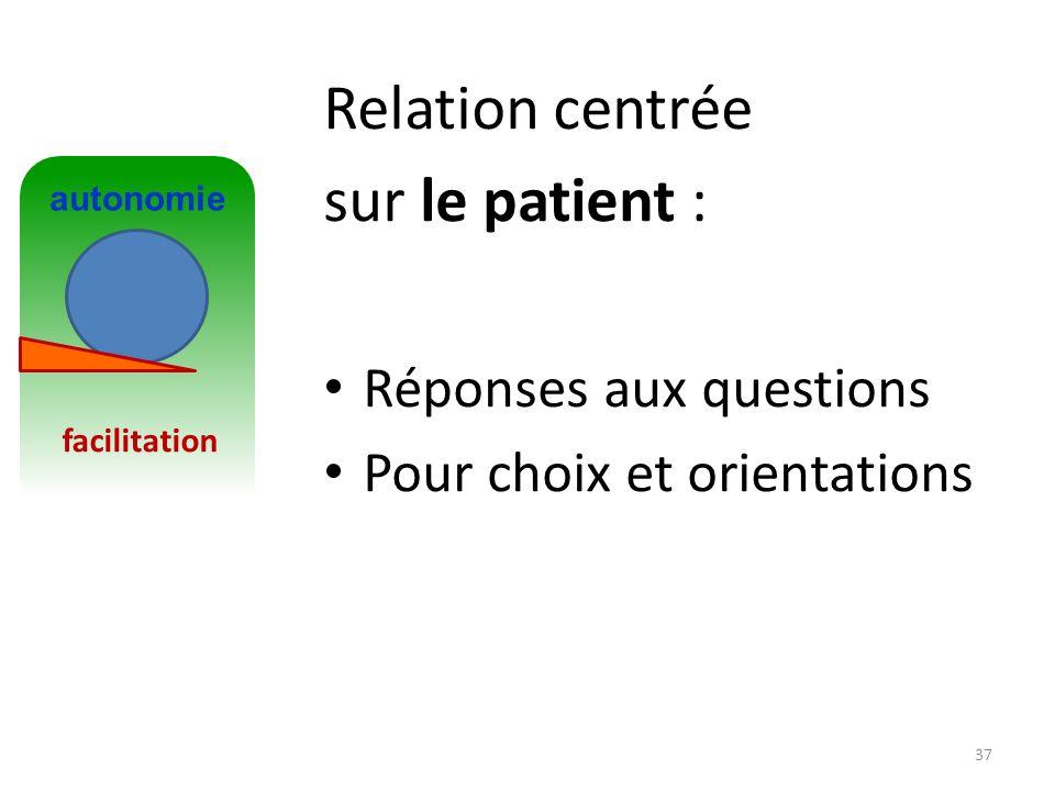 Relation centrée sur le patient : Réponses aux questions
