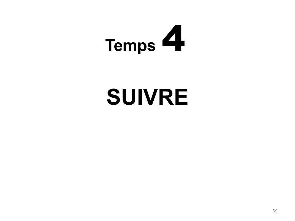 SUIVRE Temps 4 MODES DE REPRESENTATIONS DE LA MALADIE