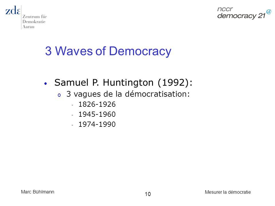 3 Waves of Democracy Samuel P. Huntington (1992):