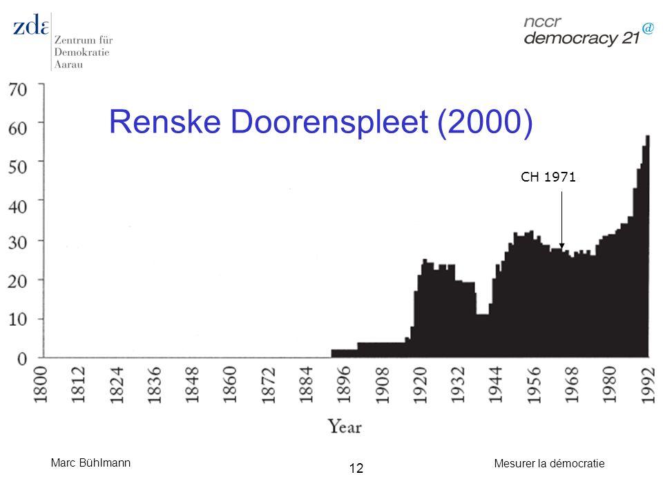 Renske Doorenspleet (2000)