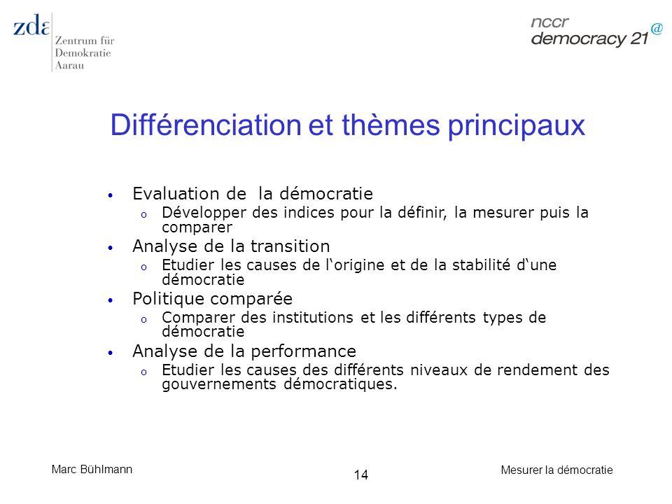 Différenciation et thèmes principaux