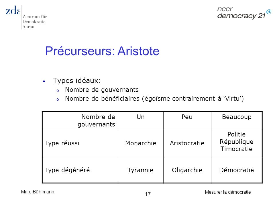 Précurseurs: Aristote