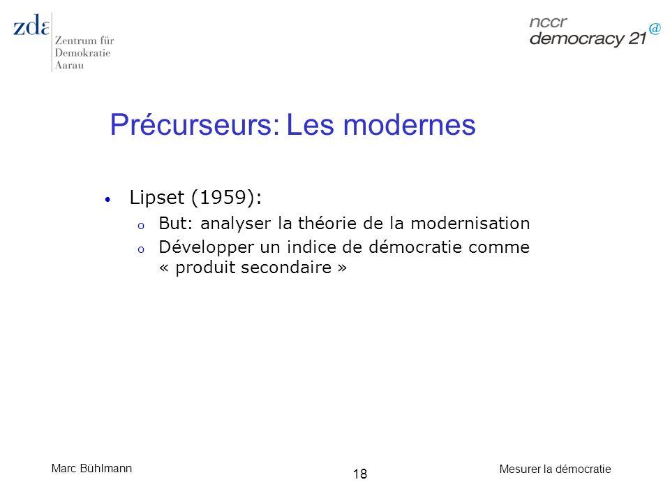 Précurseurs: Les modernes