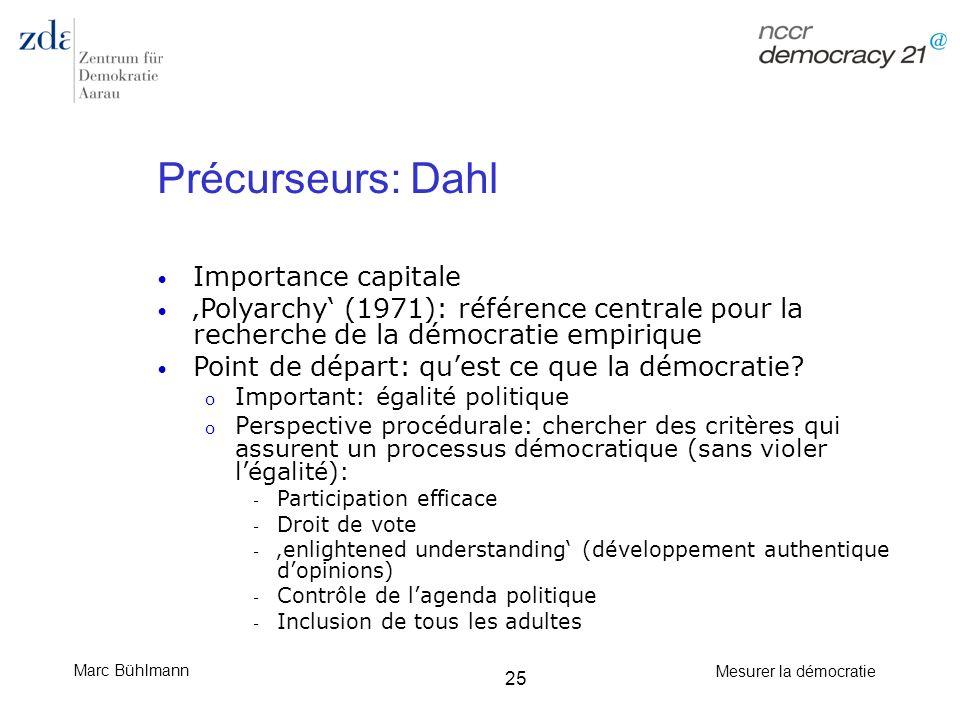 Précurseurs: Dahl Importance capitale