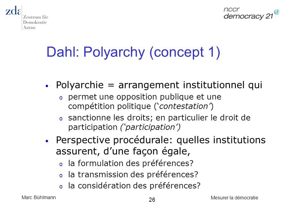 Dahl: Polyarchy (concept 1)
