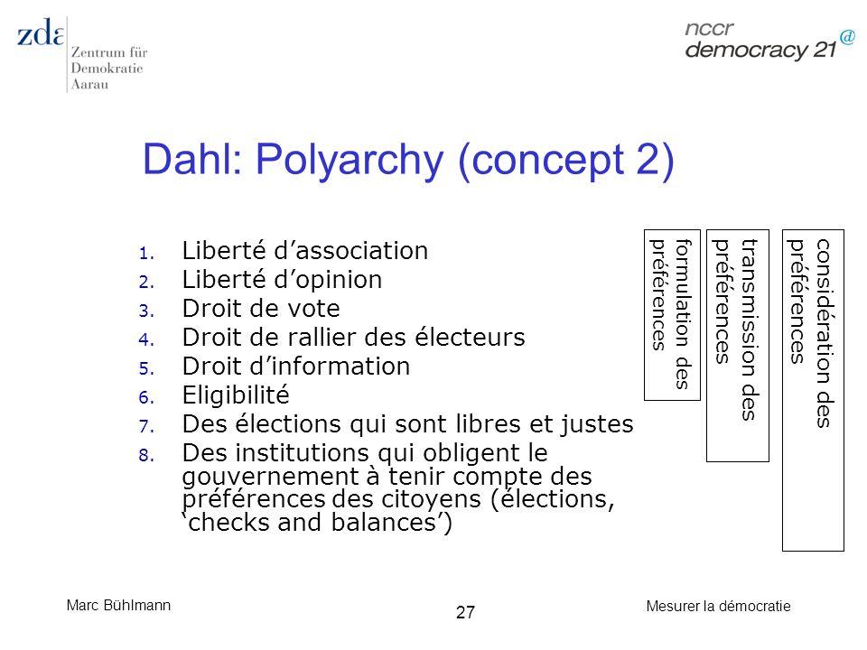 Dahl: Polyarchy (concept 2)