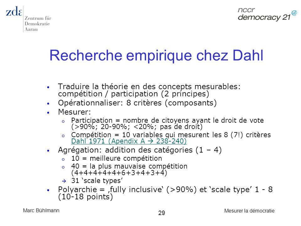 Recherche empirique chez Dahl