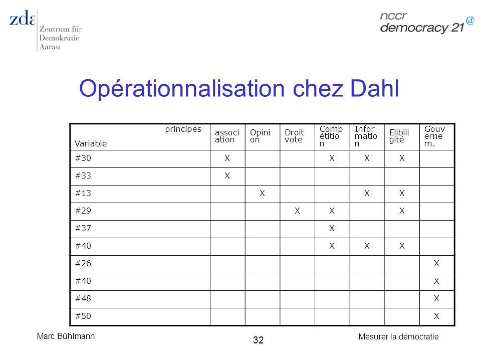 Opérationnalisation chez Dahl