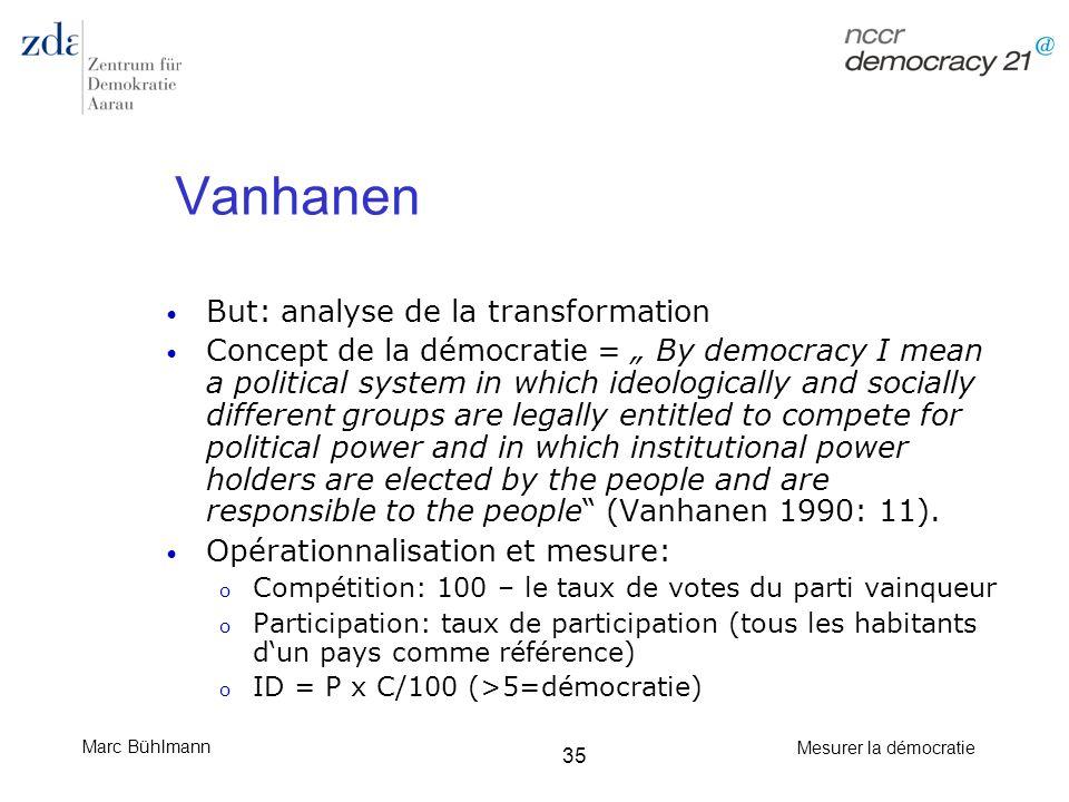 Vanhanen But: analyse de la transformation