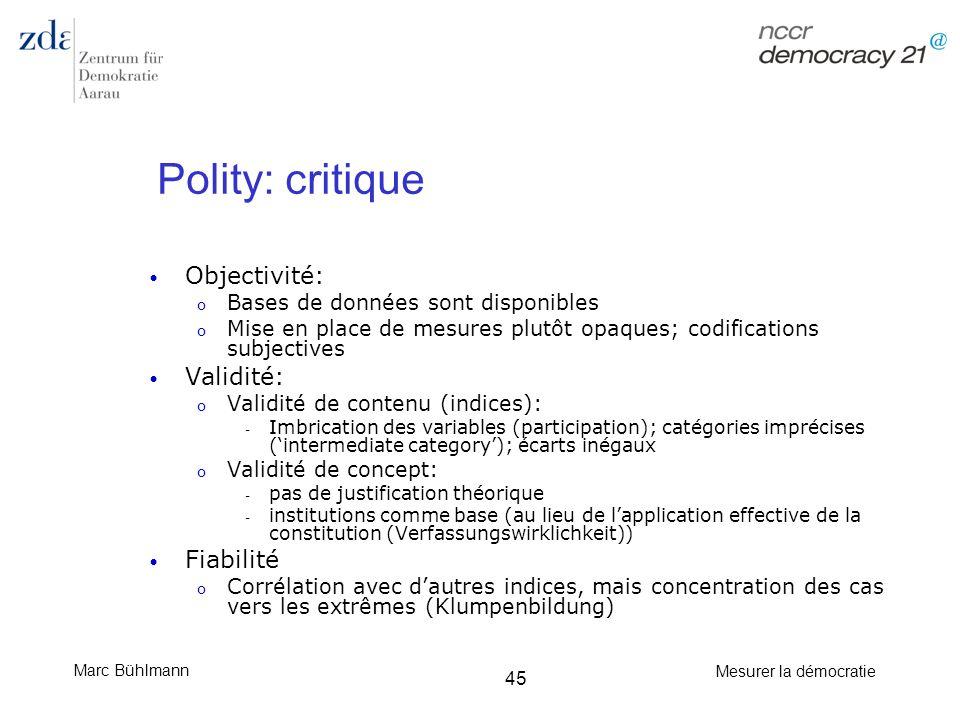 Polity: critique Objectivité: Validité: Fiabilité