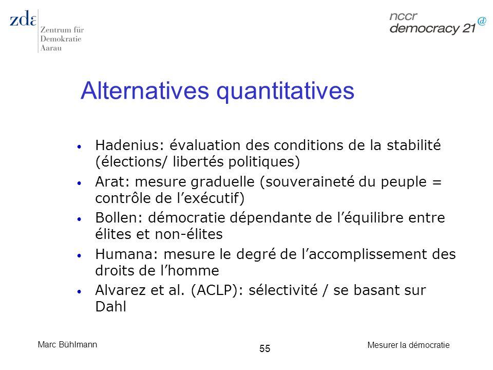 Alternatives quantitatives