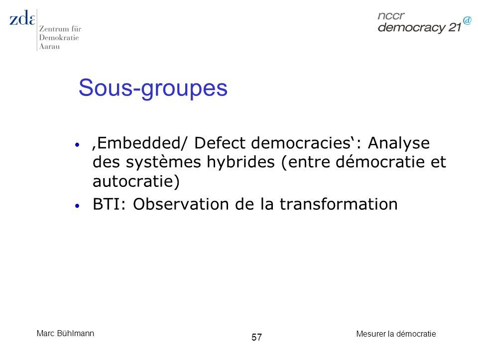 Sous-groupes 'Embedded/ Defect democracies': Analyse des systèmes hybrides (entre démocratie et autocratie)