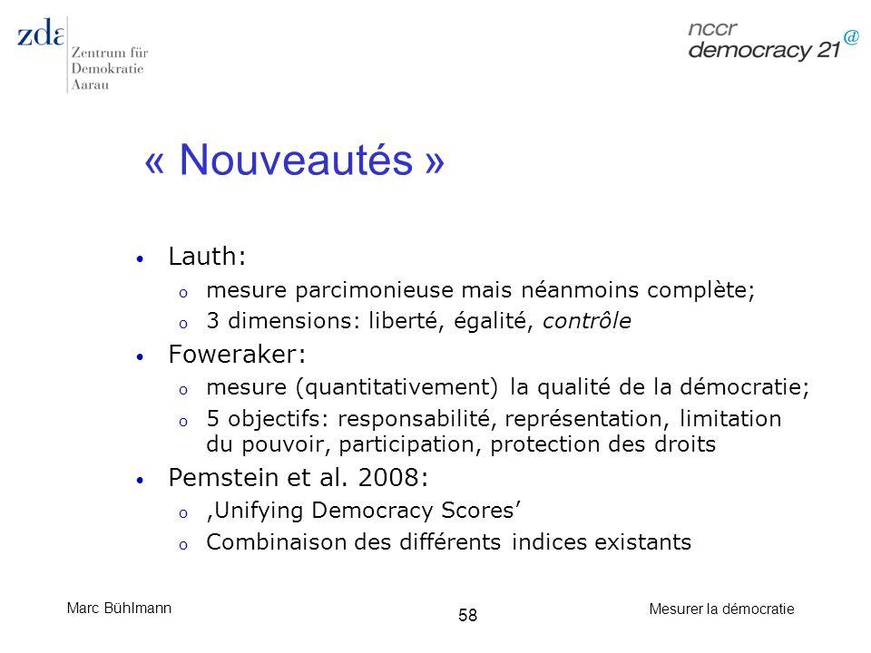 « Nouveautés » Lauth: Foweraker: Pemstein et al. 2008: