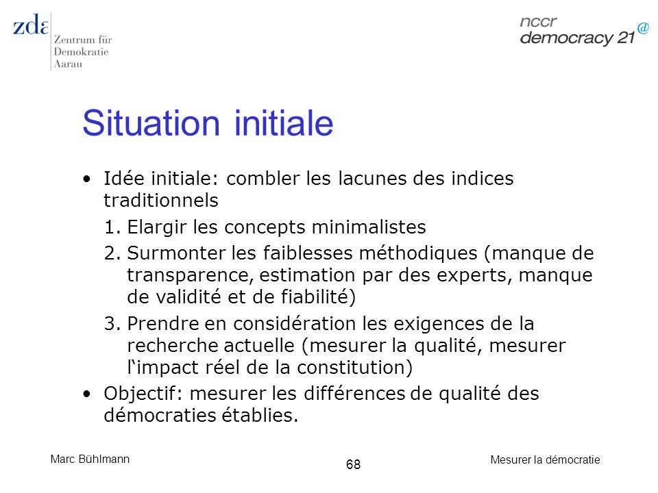 Situation initiale Idée initiale: combler les lacunes des indices traditionnels. Elargir les concepts minimalistes.