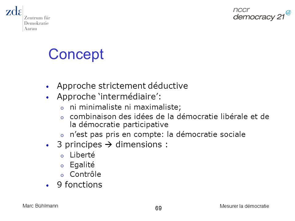 Concept Approche strictement déductive Approche 'intermédiaire':