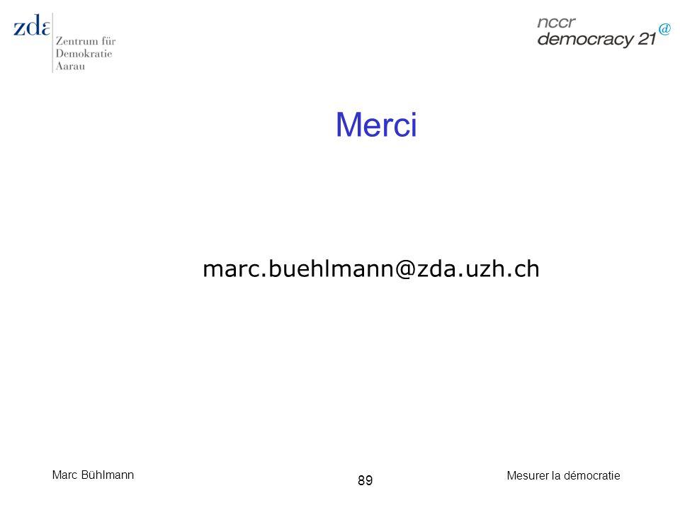 Merci marc.buehlmann@zda.uzh.ch