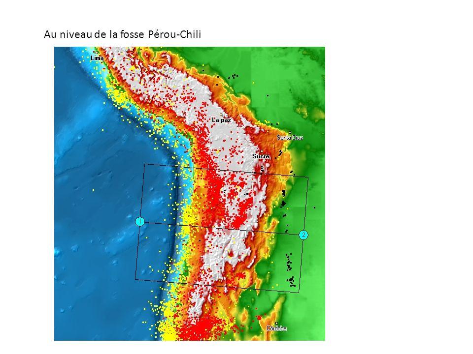 Au niveau de la fosse Pérou-Chili